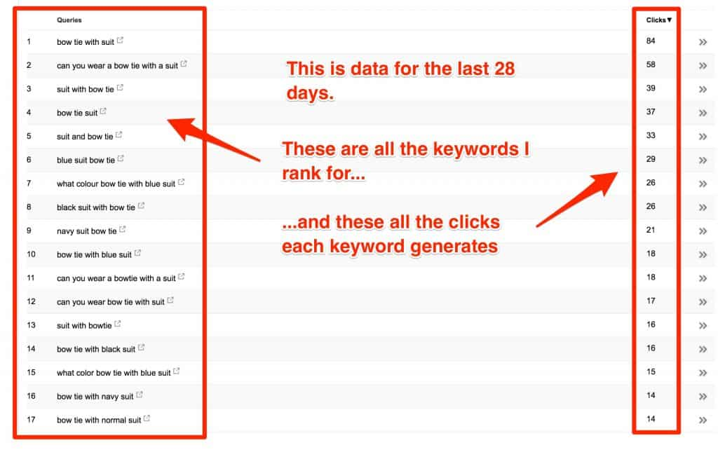 keyword data out of google search console seo example